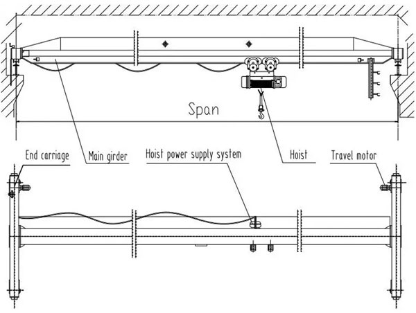 electric-hoist-single-girder-overhead-crane-drawing.jpg