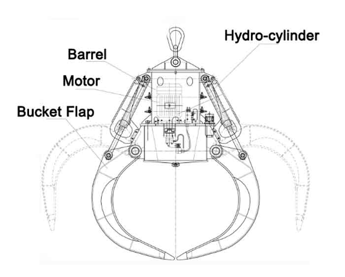 Structure-of-electric-hydraulic-grab.jpg